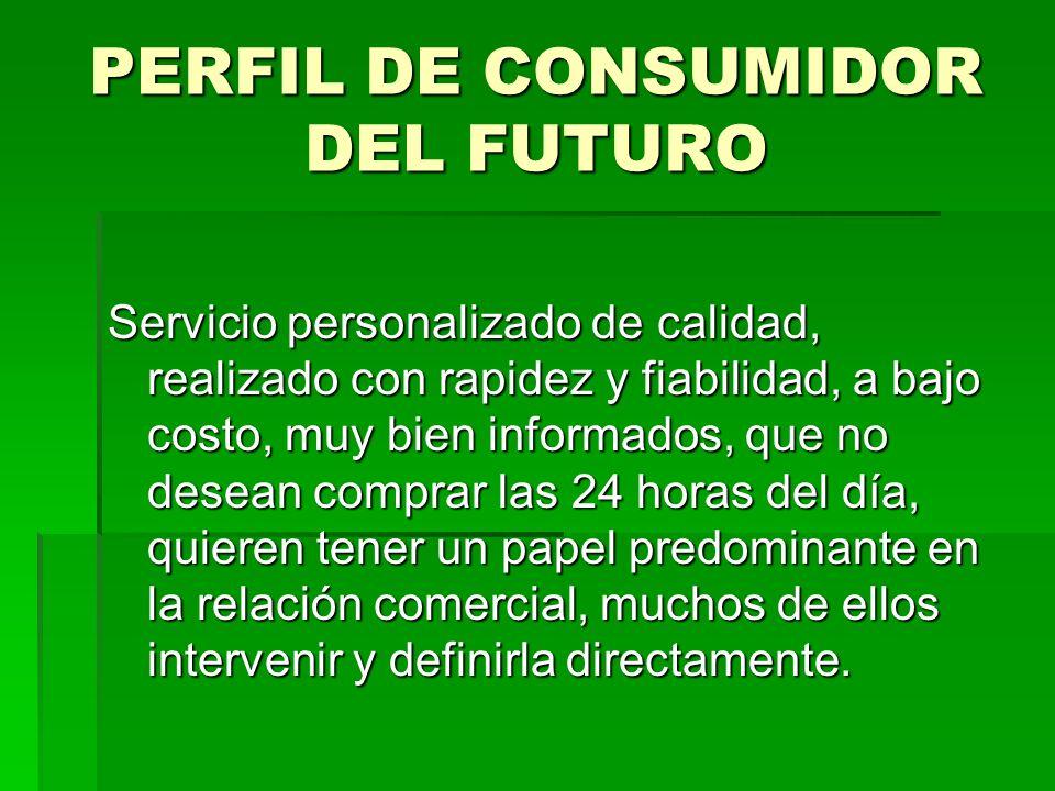 PERFIL DE CONSUMIDOR DEL FUTURO