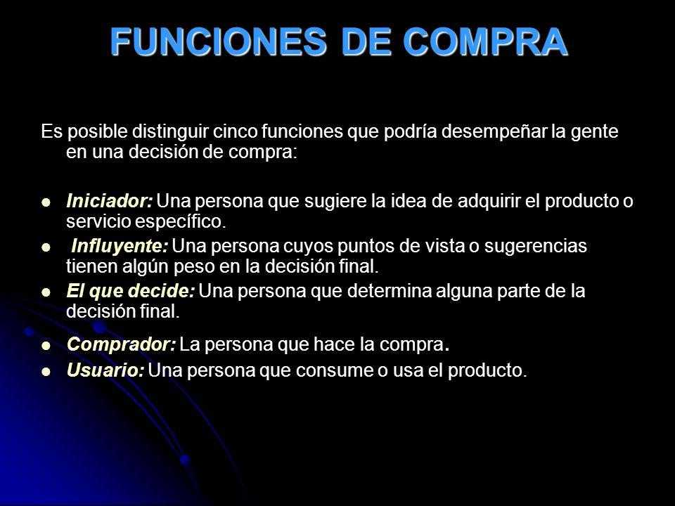 FUNCIONES DE COMPRA Es posible distinguir cinco funciones que podría desempeñar la gente en una decisión de compra: