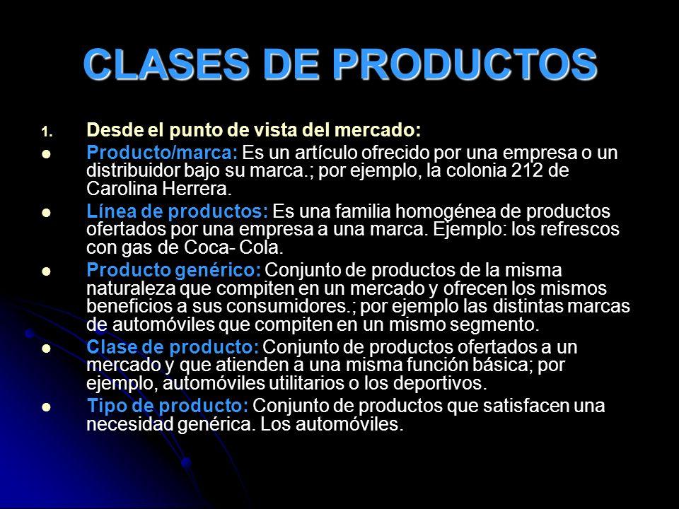 CLASES DE PRODUCTOS Desde el punto de vista del mercado: