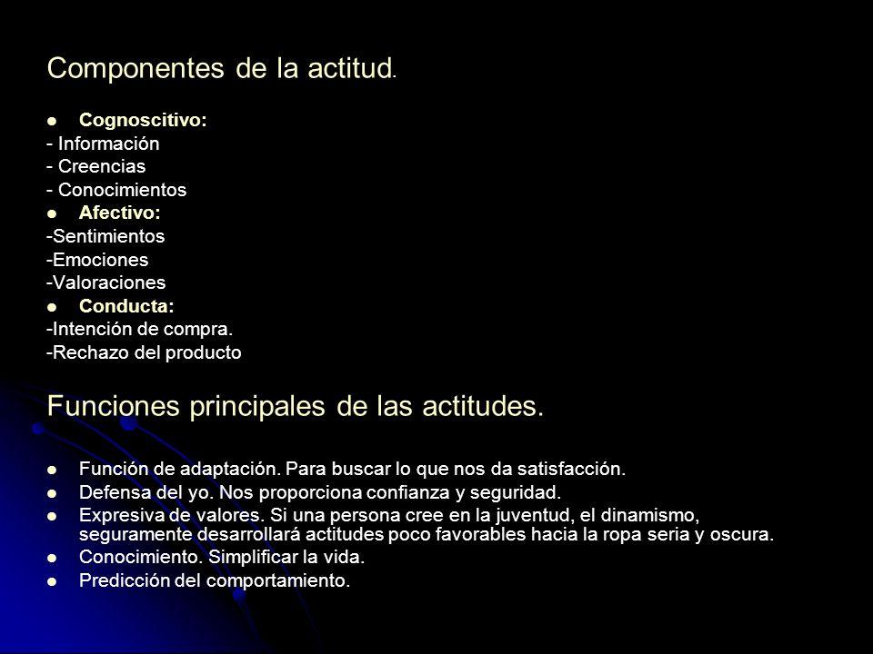 Componentes de la actitud.