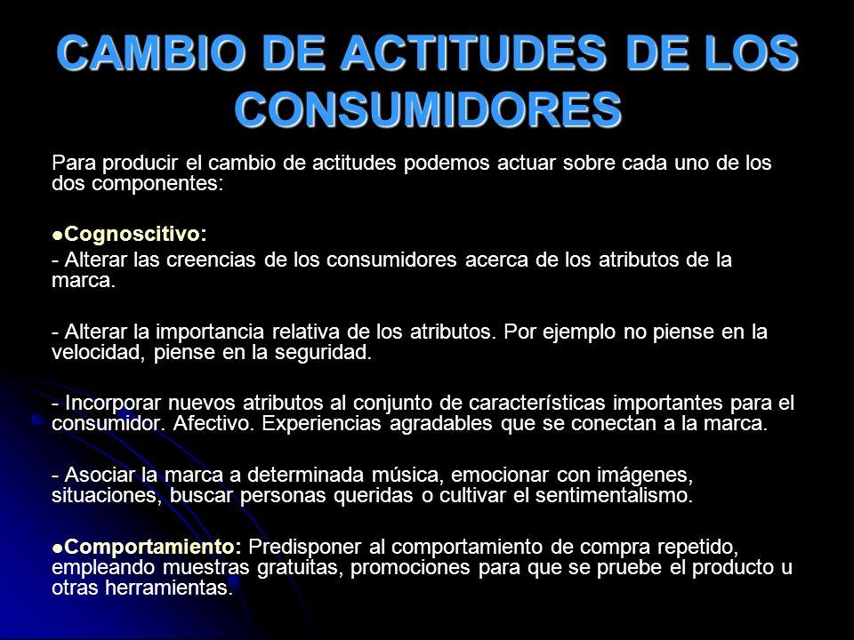 CAMBIO DE ACTITUDES DE LOS CONSUMIDORES
