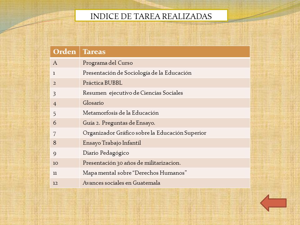 INDICE DE TAREA REALIZADAS