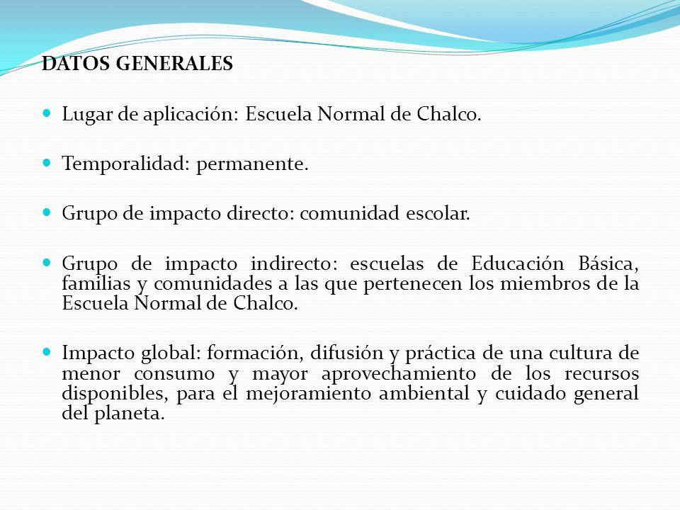 DATOS GENERALES Lugar de aplicación: Escuela Normal de Chalco. Temporalidad: permanente. Grupo de impacto directo: comunidad escolar.