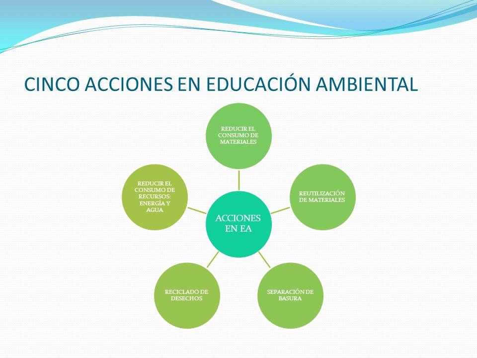 CINCO ACCIONES EN EDUCACIÓN AMBIENTAL