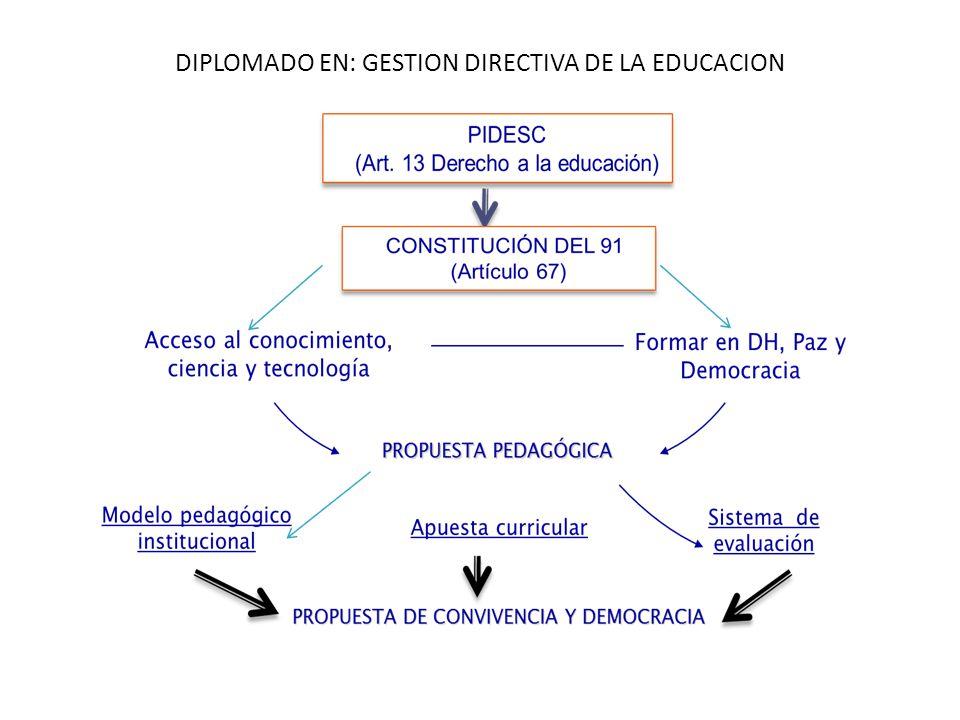 DIPLOMADO EN: GESTION DIRECTIVA DE LA EDUCACION