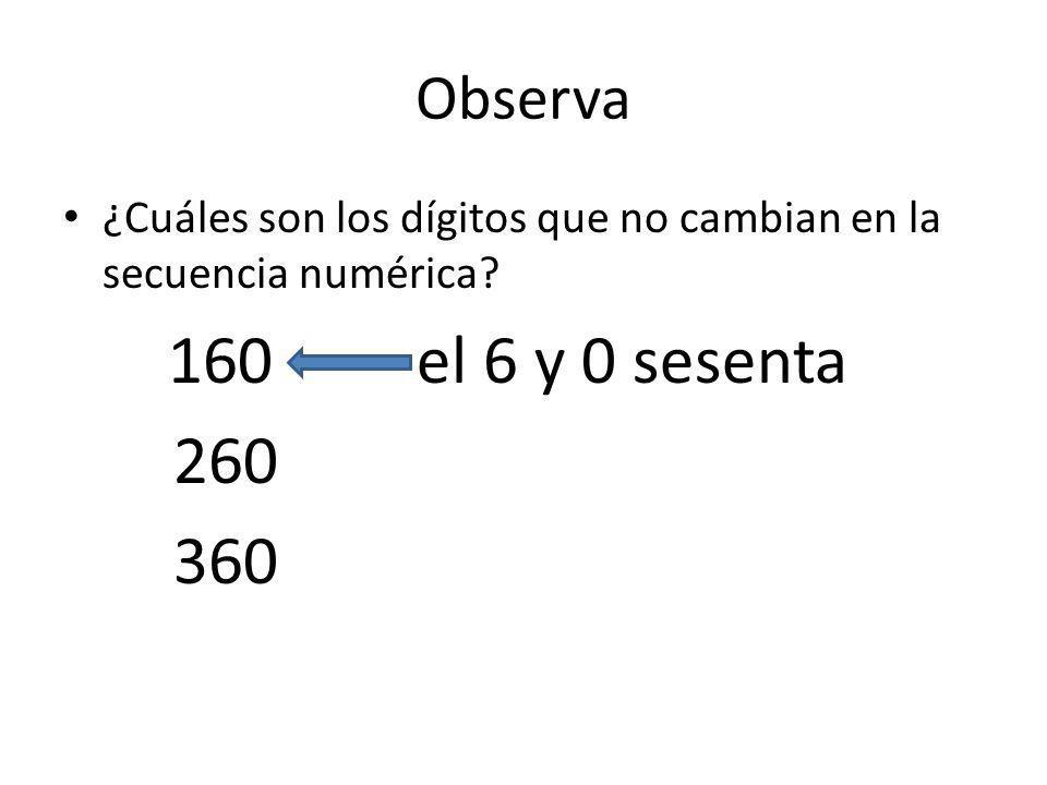 Observa ¿Cuáles son los dígitos que no cambian en la secuencia numérica 160 el 6 y 0 sesenta.