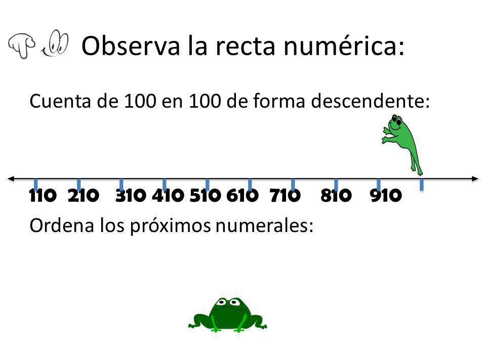 Observa la recta numérica: