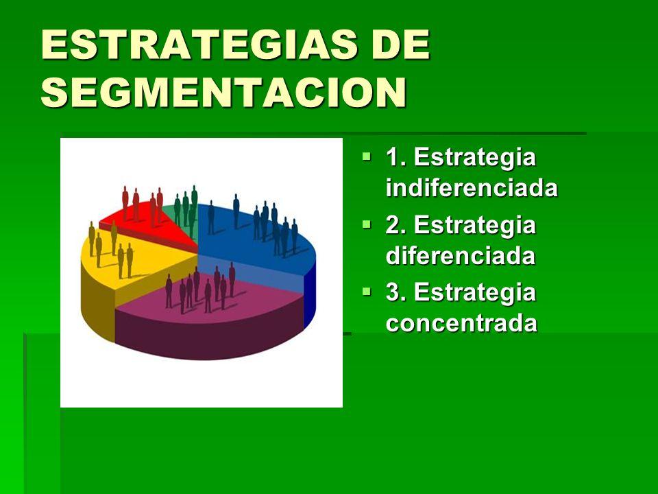 ESTRATEGIAS DE SEGMENTACION