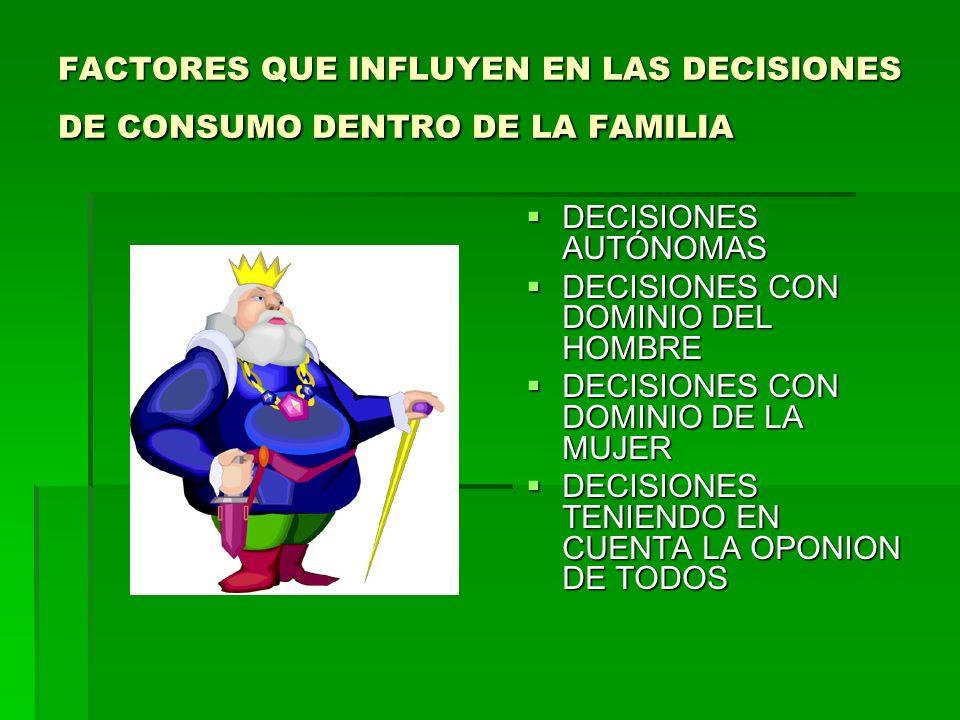 FACTORES QUE INFLUYEN EN LAS DECISIONES DE CONSUMO DENTRO DE LA FAMILIA