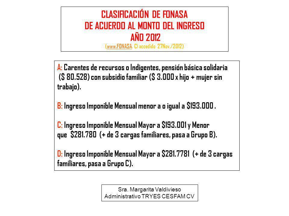 CLASIFICACIÓN DE FONASA DE ACUERDO AL MONTO DEL INGRESO AÑO 2012