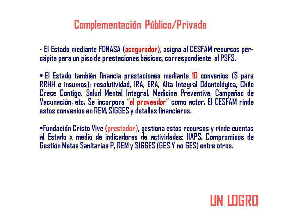 UN LOGRO Complementación Público/Privada