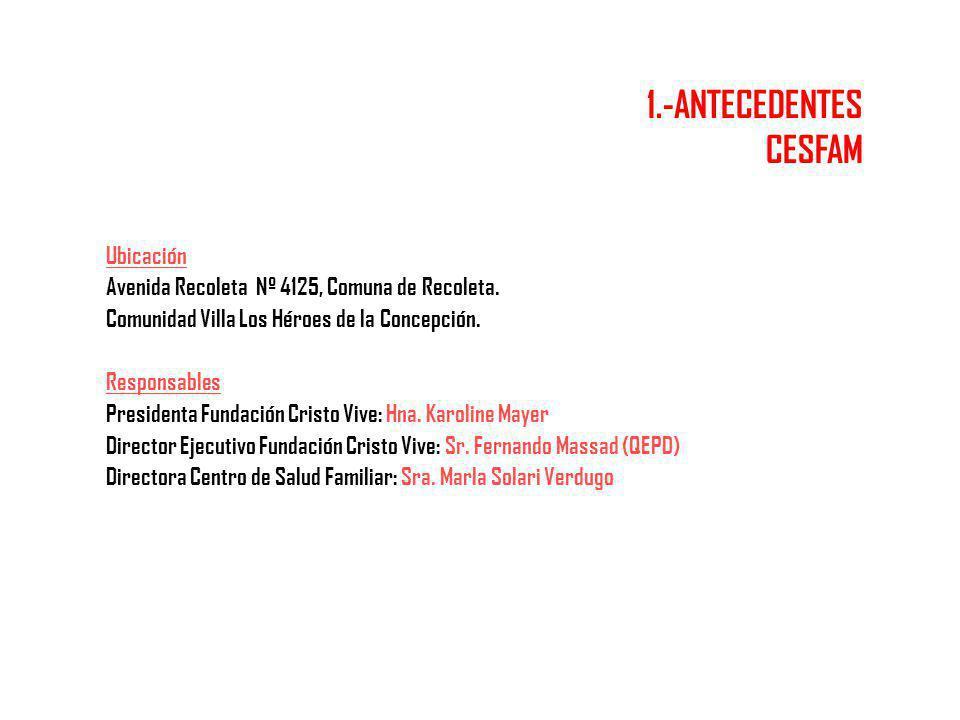 1.-ANTECEDENTES CESFAM