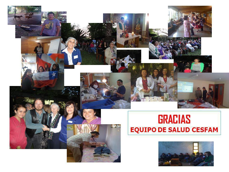 GRACIAS EQUIPO DE SALUD CESFAM