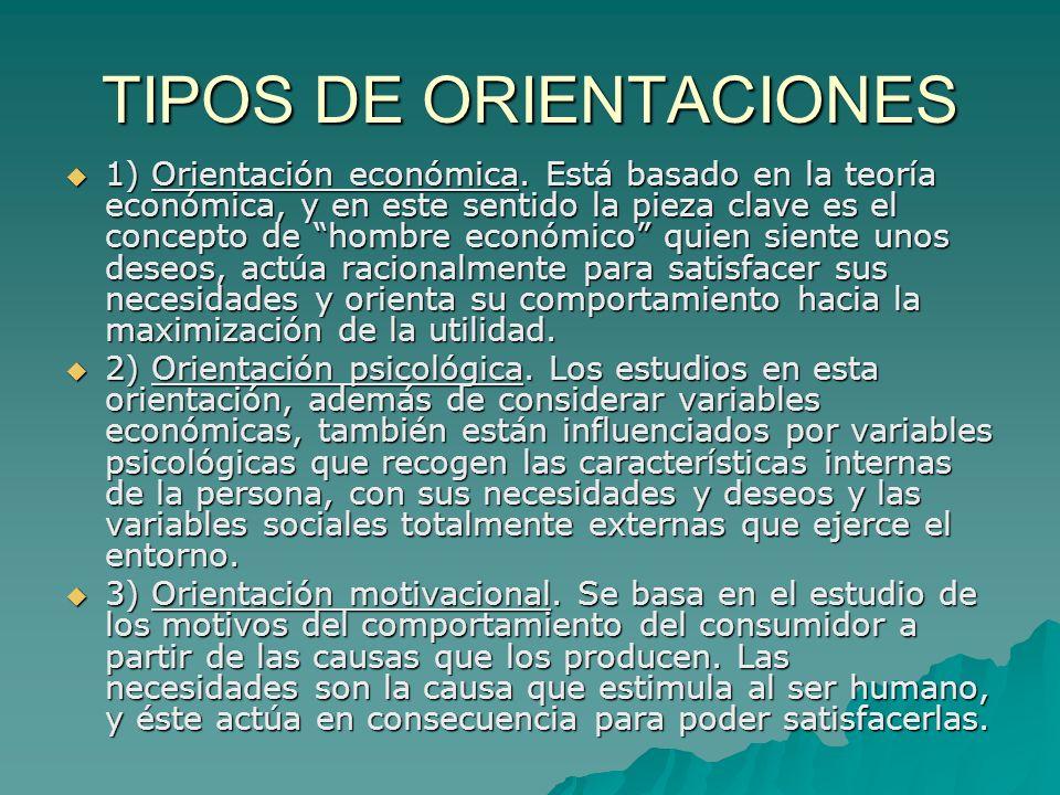 TIPOS DE ORIENTACIONES