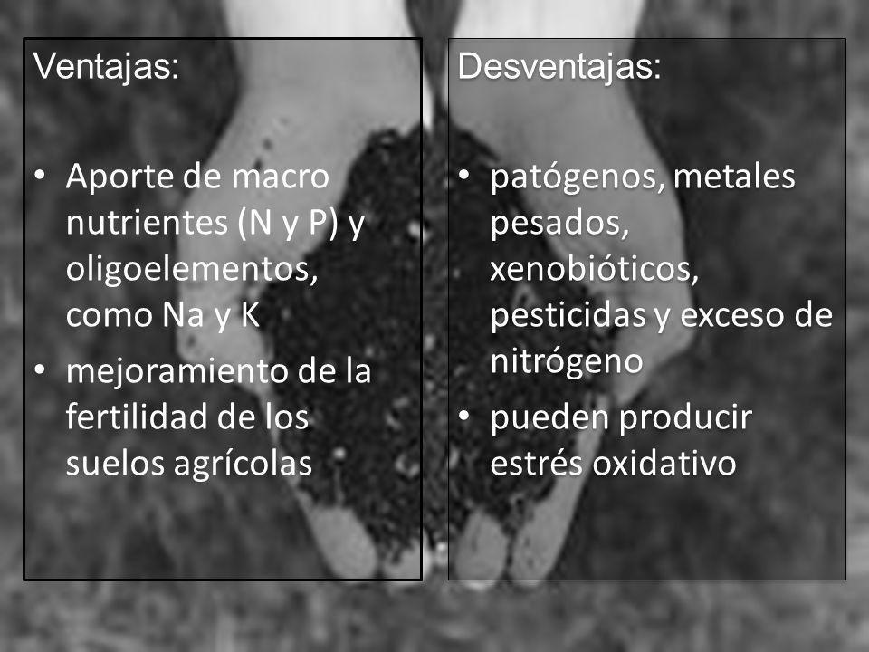 Aporte de macro nutrientes (N y P) y oligoelementos, como Na y K