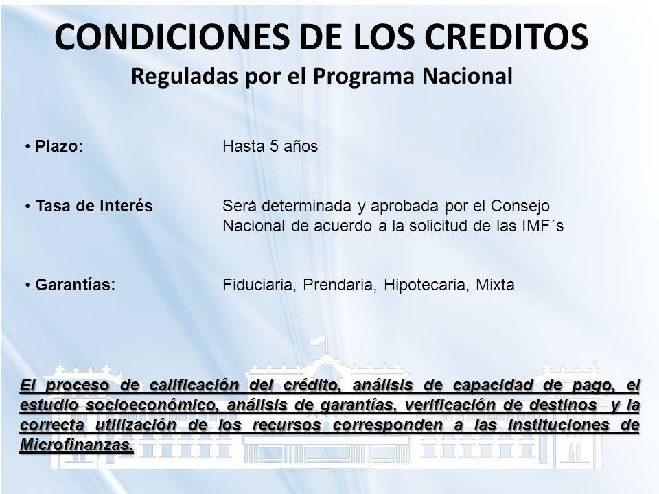 CONDICIONES DE LOS CREDITOS Reguladas por el Programa Nacional