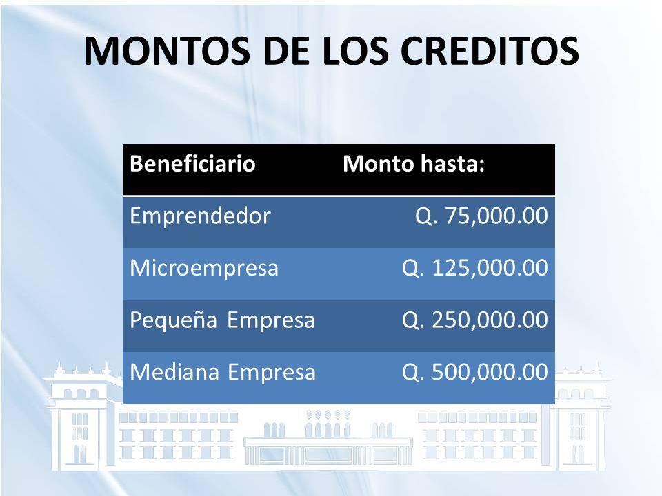 MONTOS DE LOS CREDITOS Beneficiario Monto hasta: Emprendedor