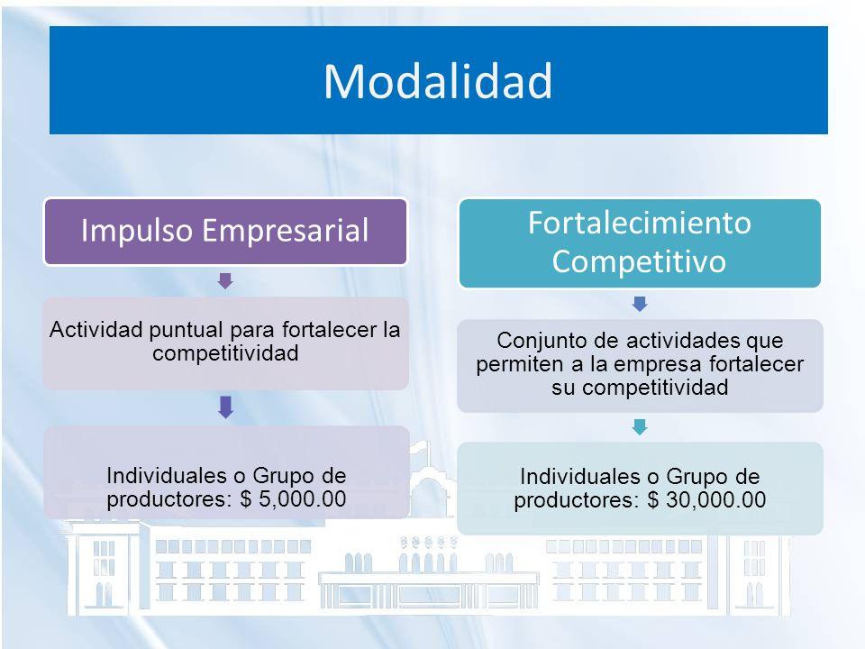 Modalidad Impulso Empresarial