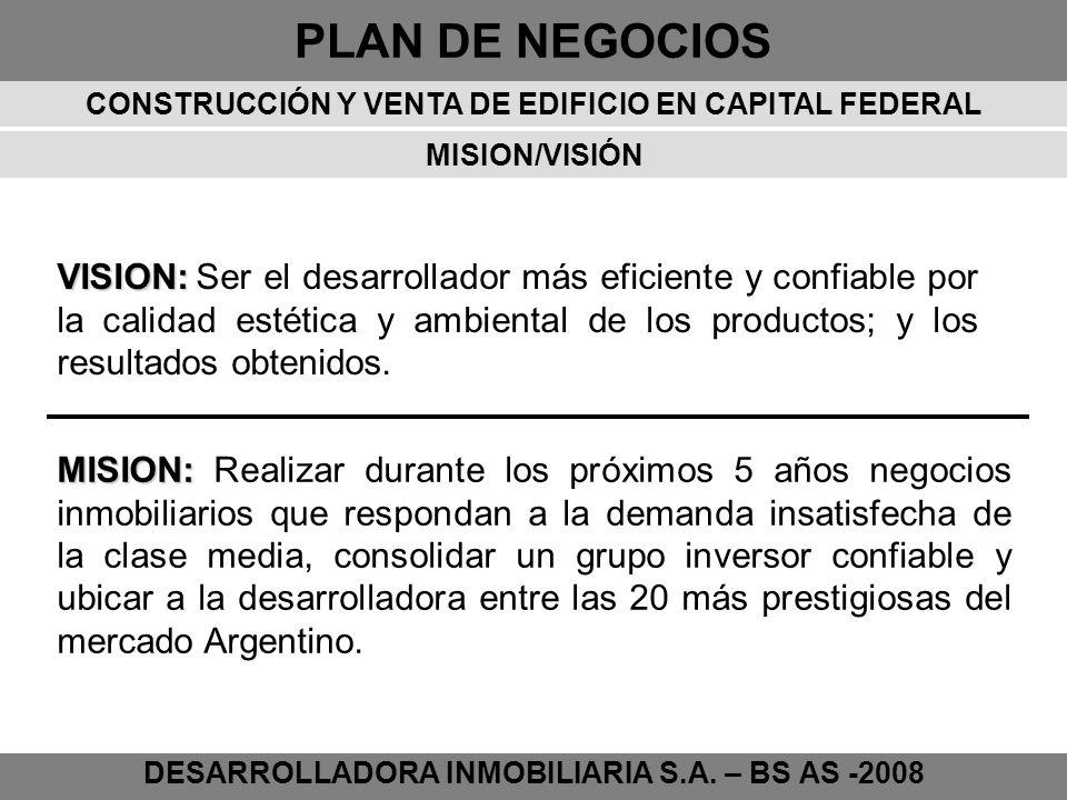 DESARROLLADORA INMOBILIARIA S.A. – BS AS -2008