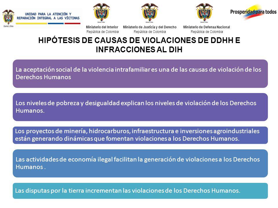 HIPÓTESIS DE CAUSAS DE VIOLACIONES DE DDHH E INFRACCIONES AL DIH