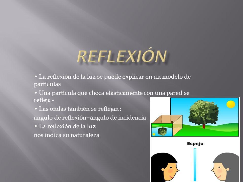 Reflexión • La reflexión de la luz se puede explicar en un modelo de partículas. • Una partícula que choca elásticamente con una pared se refleja -