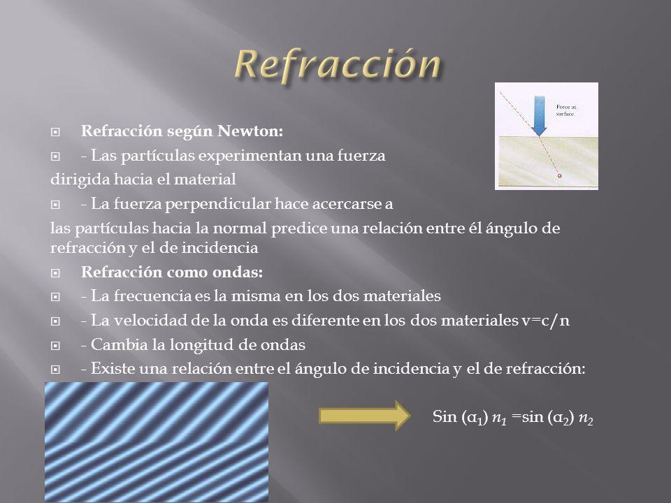 Refracción Refracción según Newton: