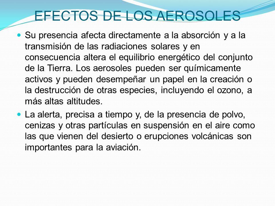 EFECTOS DE LOS AEROSOLES