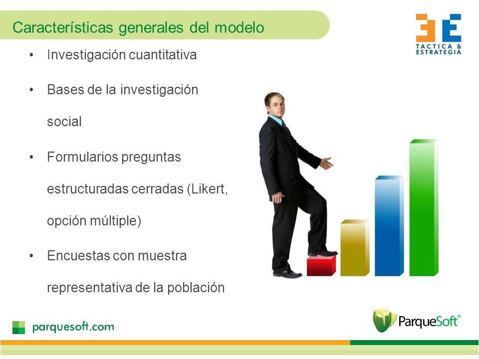 Características generales del modelo