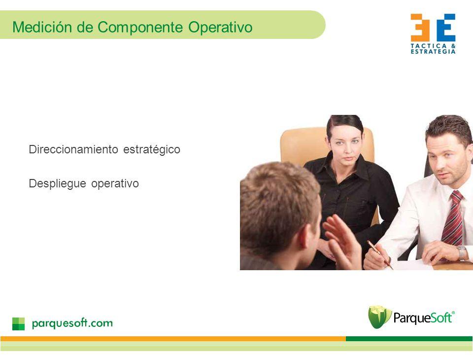 Medición de Componente Operativo