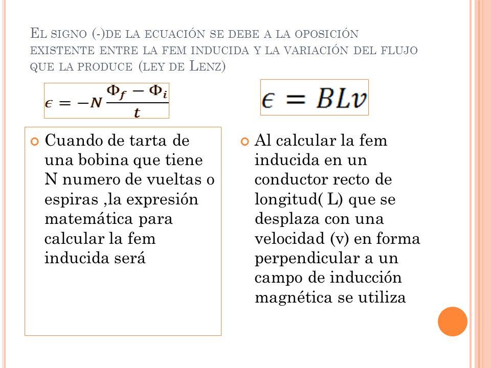 El signo (-)de la ecuación se debe a la oposición existente entre la fem inducida y la variación del flujo que la produce (ley de Lenz)