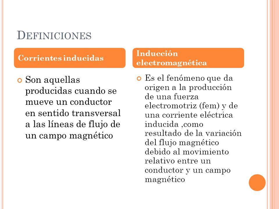 Definiciones Corrientes inducidas. Inducción electromagnética.