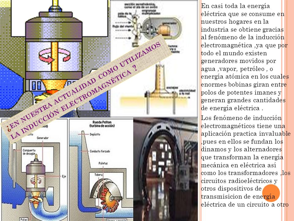 ¿en nuestra actualidad como utilizamos la inducción electromagnética