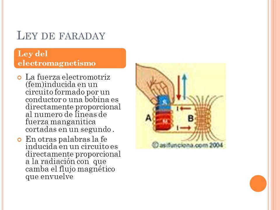 Ley de faraday Ley del electromagnetismo