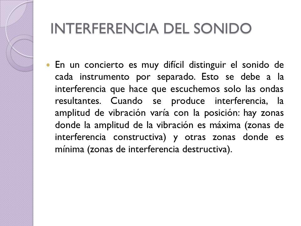 INTERFERENCIA DEL SONIDO