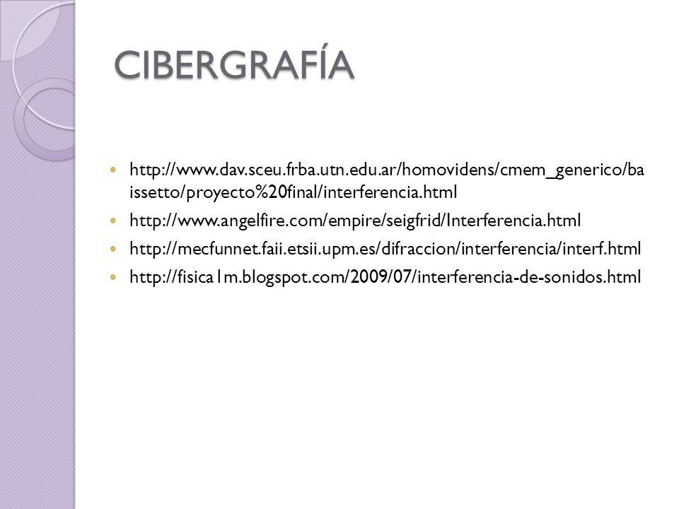 CIBERGRAFÍA http://www.dav.sceu.frba.utn.edu.ar/homovidens/cmem_generico/ba issetto/proyecto%20final/interferencia.html.