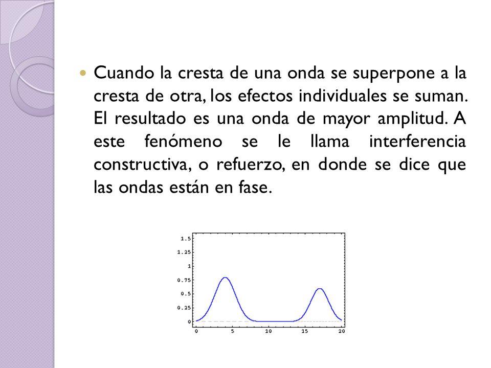 Cuando la cresta de una onda se superpone a la cresta de otra, los efectos individuales se suman.