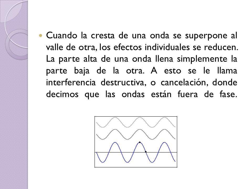 Cuando la cresta de una onda se superpone al valle de otra, los efectos individuales se reducen.