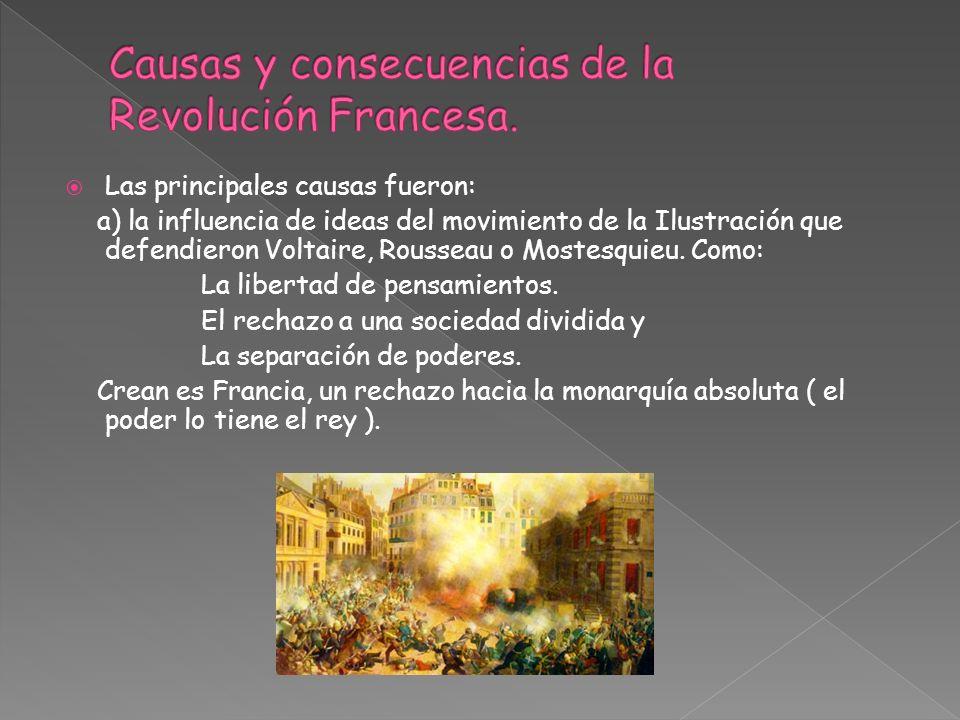 Causas y consecuencias de la Revolución Francesa.
