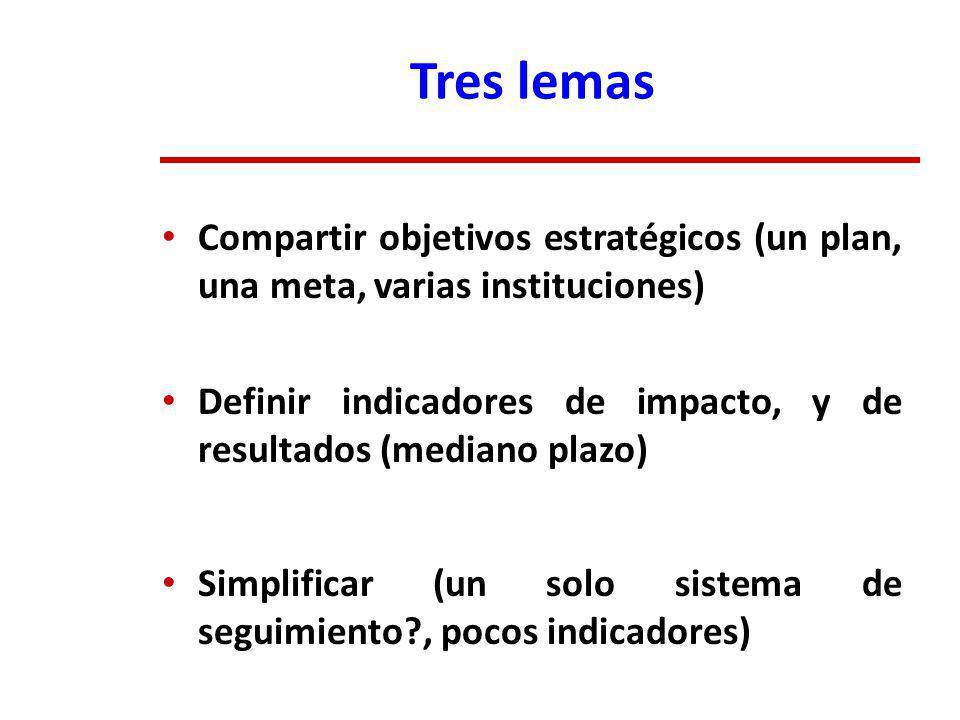 Tres lemas Compartir objetivos estratégicos (un plan, una meta, varias instituciones)