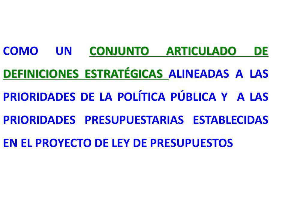 COMO UN CONJUNTO ARTICULADO DE DEFINICIONES ESTRATÉGICAS ALINEADAS A LAS PRIORIDADES DE LA POLÍTICA PÚBLICA Y A LAS PRIORIDADES PRESUPUESTARIAS ESTABLECIDAS EN EL PROYECTO DE LEY DE PRESUPUESTOS