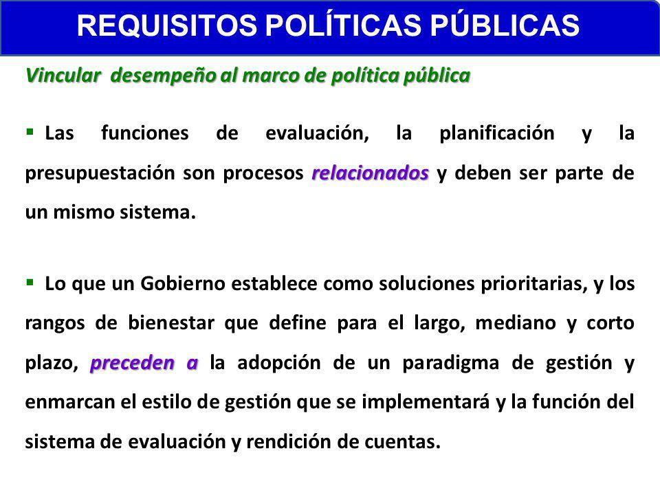 REQUISITOS POLÍTICAS PÚBLICAS