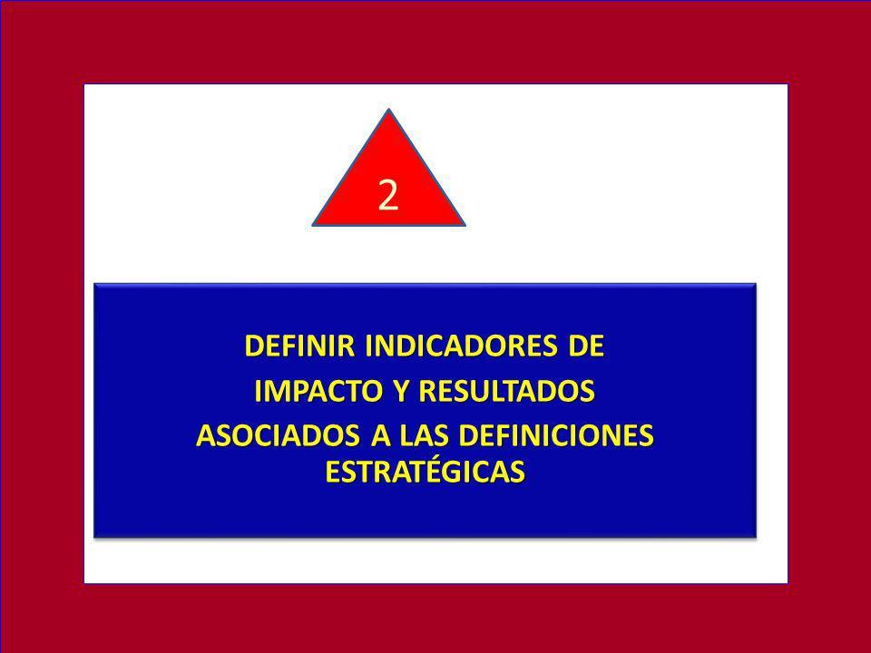 DEFINIR INDICADORES DE ASOCIADOS A LAS DEFINICIONES ESTRATÉGICAS