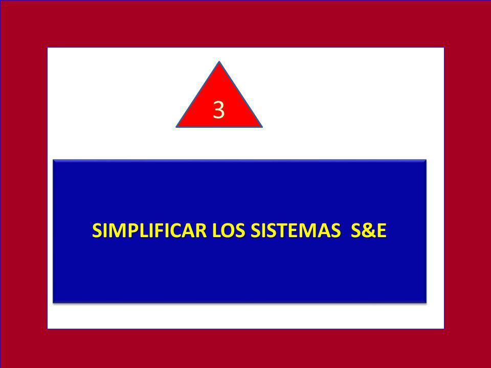 SIMPLIFICAR LOS SISTEMAS S&E