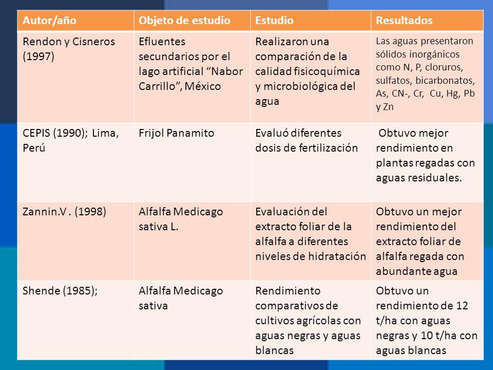 Efluentes secundarios por el lago artificial Nabor Carrillo , México