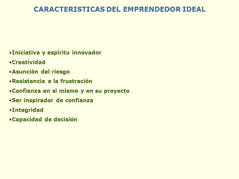 CARACTERISTICAS DEL EMPRENDEDOR IDEAL