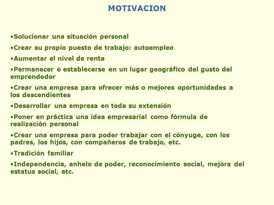 MOTIVACION Solucionar una situación personal