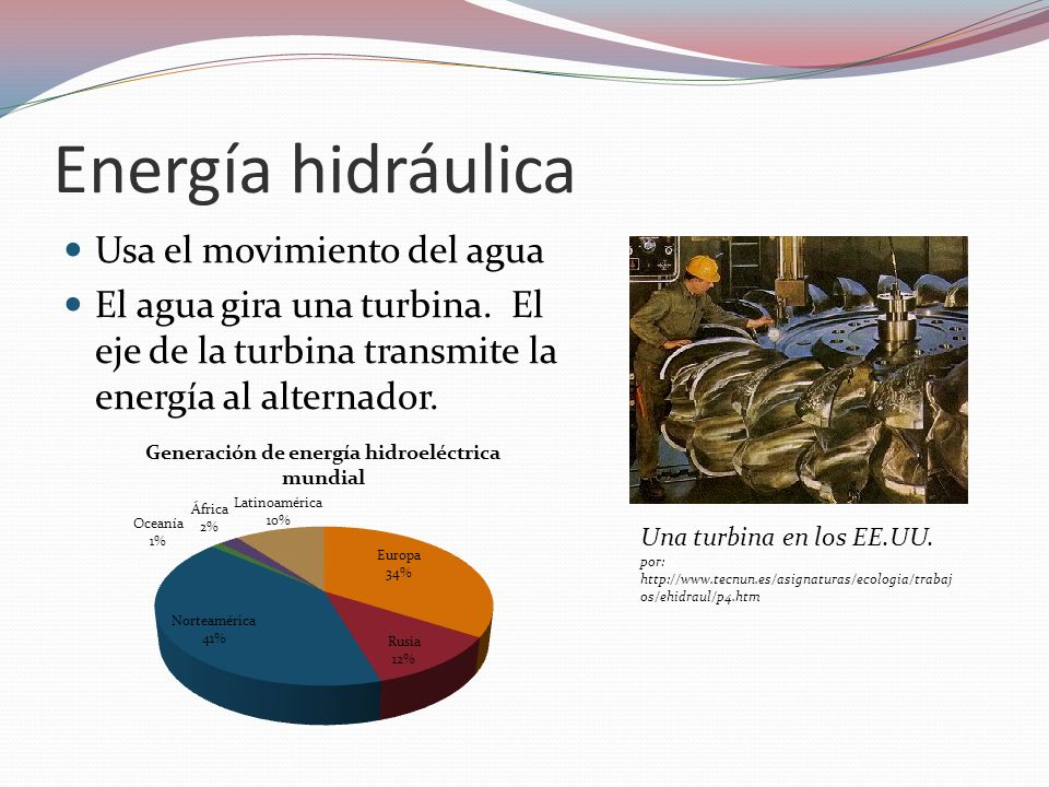 Energía hidráulica Usa el movimiento del agua