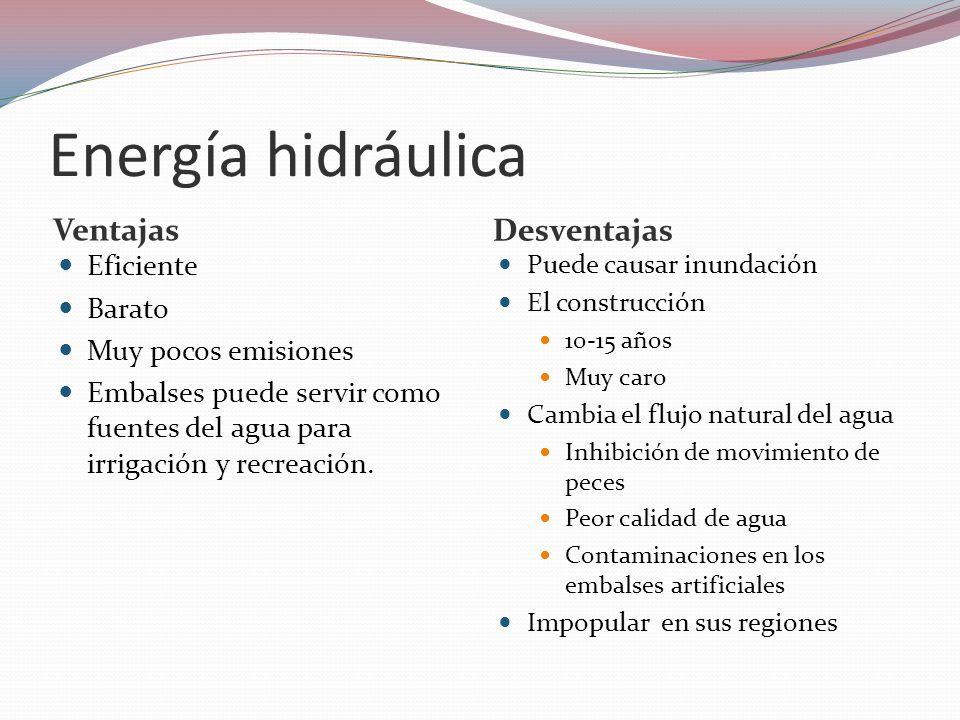 Energía hidráulica Ventajas Desventajas Eficiente Barato