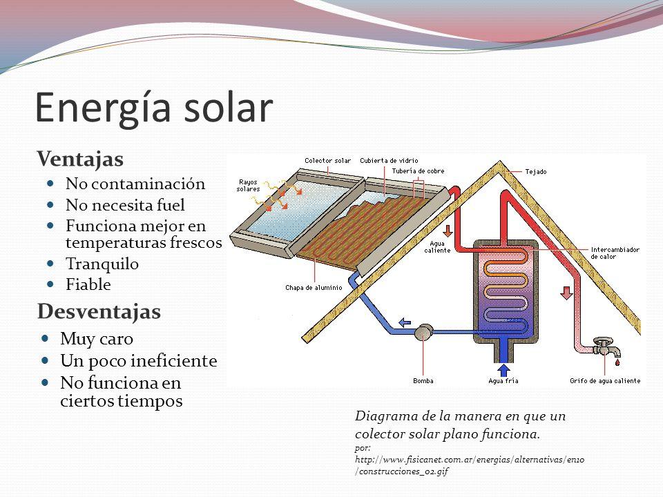 Formas de energía alternativas - ppt descargar
