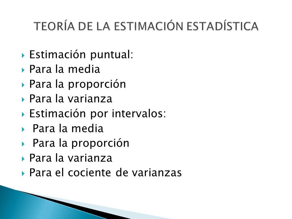 TEORÍA DE LA ESTIMACIÓN ESTADÍSTICA